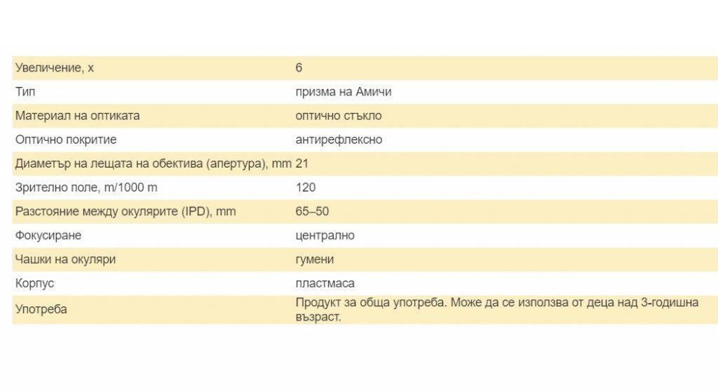 Детски бинокъл Levenhuk LabZZ B2 спецификации