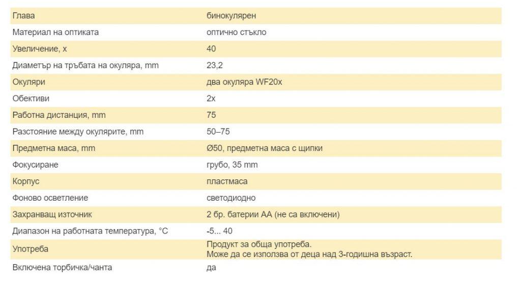 Детски стереомикроскоп Levenhuk LabZZ M4 спецификации