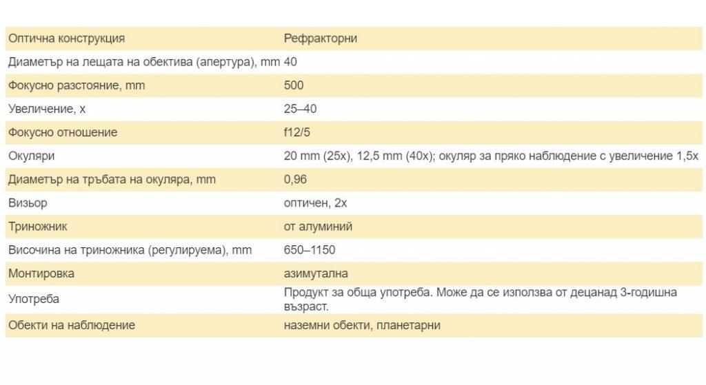 Детски телескоп Levenhuk LabZZ Т1 спецификации